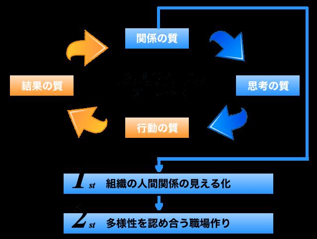 img_jinzai2